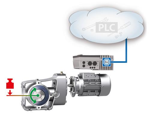 Getriebebau NORD PLC