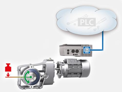 Getriebebau NORD - PLC